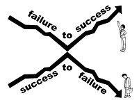 successfailure image001